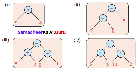 Samacheer Kalvi 6th Maths Solutions Term 2 Chapter 5 Information Processing Ex 5.1 Q2