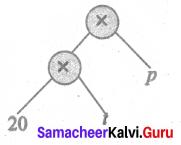 Samacheer Kalvi 6th Maths Solutions Term 2 Chapter 5 Information Processing Ex 5.1 Q3.3