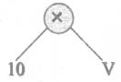 Samacheer Kalvi 6th Maths Solutions Term 2 Chapter 5 Information Processing Ex 5.1 Q3