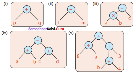 Samacheer Kalvi 6th Maths Solutions Term 2 Chapter 5 Information Processing Ex 5.1 Q4