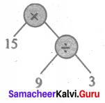 Samacheer Kalvi 6th Maths Solutions Term 2 Chapter 5 Information Processing Ex 5.2 Q1.1