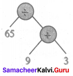 Samacheer Kalvi 6th Maths Solutions Term 2 Chapter 5 Information Processing Ex 5.2 Q1.2
