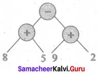 Samacheer Kalvi 6th Maths Solutions Term 2 Chapter 5 Information Processing Ex 5.2 Q1.3