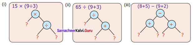 Samacheer Kalvi 6th Maths Solutions Term 2 Chapter 5 Information Processing Ex 5.2 Q1