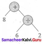 Samacheer Kalvi 6th Maths Solutions Term 2 Chapter 5 Information Processing Ex 5.2 Q2.1