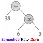 Samacheer Kalvi 6th Maths Solutions Term 2 Chapter 5 Information Processing Ex 5.2 Q2.2