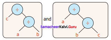 Samacheer Kalvi 6th Maths Solutions Term 2 Chapter 5 Information Processing Ex 5.2 Q3