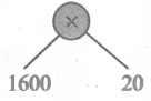 Samacheer Kalvi 6th Maths Solutions Term 2 Chapter 5 Information Processing Ex 5.2 Q4.2