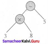 Samacheer Kalvi 6th Maths Solutions Term 2 Chapter 5 Information Processing Ex 5.2 Q6