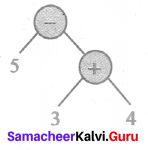 Samacheer Kalvi 6th Maths Solutions Term 2 Chapter 5 Information Processing Ex 5.2 Q7
