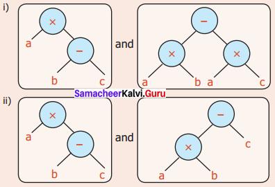 Samacheer Kalvi 6th Maths Solutions Term 2 Chapter 5 Information Processing Intext Questions Q1