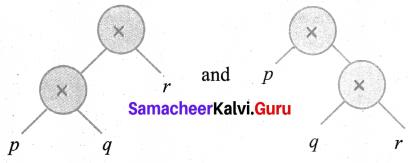 Samacheer Kalvi 6th Maths Solutions Term 2 Chapter 5 Information Processing Intext Questions Q2.1