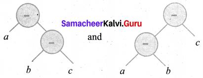 Samacheer Kalvi 6th Maths Solutions Term 2 Chapter 5 Information Processing Intext Questions Q2.2
