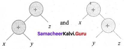Samacheer Kalvi 6th Maths Solutions Term 2 Chapter 5 Information Processing Intext Questions Q2