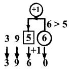 Samacheer Kalvi 6th Maths Term 1 Chapter 1 Numbers Intext Questions Page 25 Q1.1