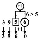 Samacheer Kalvi 6th Maths Term 1 Chapter 1 Numbers Intext Questions Page 25 Q1.2