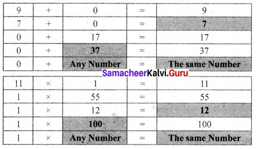 Samacheer Kalvi 6th Maths Term 1 Chapter 1 Numbers Intext Questions Page 32 Q3.1