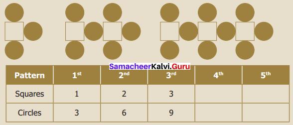 Samacheer Kalvi 6th Maths Term 1 Chapter 2 Introduction to Algebra Intext Questions Q2