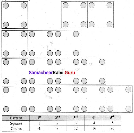 Samacheer Kalvi 6th Maths Term 1 Chapter 2 Introduction to Algebra Intext Questions Q3.1