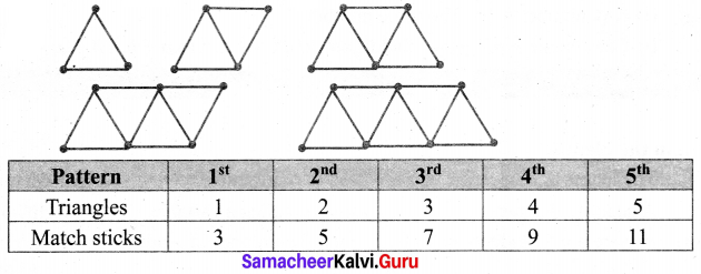 Samacheer Kalvi 6th Maths Term 1 Chapter 2 Introduction to Algebra Intext Questions Q3