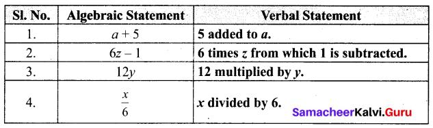 Samacheer Kalvi 6th Maths Term 1 Chapter 2 Introduction to Algebra Intext Questions Q4.1
