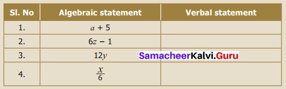 Samacheer Kalvi 6th Maths Term 1 Chapter 2 Introduction to Algebra Intext Questions Q4