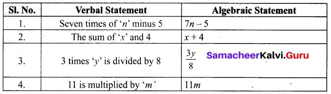 Samacheer Kalvi 6th Maths Term 1 Chapter 2 Introduction to Algebra Intext Questions Q5.1