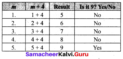 Samacheer Kalvi 6th Maths Term 1 Chapter 2 Introduction to Algebra Intext Questions Q7.1