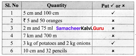 Samacheer Kalvi 6th Maths Term 1 Chapter 3 Ratio and Proportion Intext Questions 57 Q4.1
