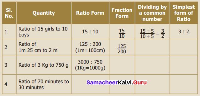 Samacheer Kalvi 6th Maths Term 1 Chapter 3 Ratio and Proportion Intext Questions 57 Q5