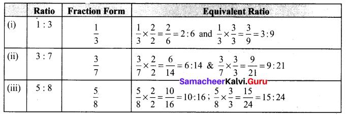 Samacheer Kalvi 6th Maths Term 1 Chapter 3 Ratio and Proportion Intext Questions 64 Q1.1