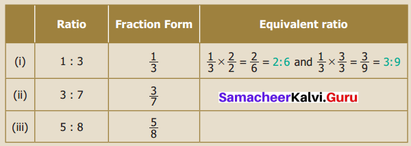 Samacheer Kalvi 6th Maths Term 1 Chapter 3 Ratio and Proportion Intext Questions 64 Q1