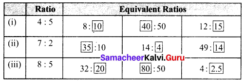 Samacheer Kalvi 6th Maths Term 1 Chapter 3 Ratio and Proportion Intext Questions 64 Q2.1