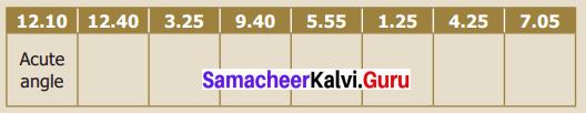 Samacheer Kalvi 6th Maths Term 1 Chapter 4 Geometry Intext Questions 95 Q3.1