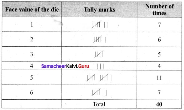 Samacheer Kalvi 6th Maths Term 1 Chapter 5 Statistics Additional Questions 1 Q6.1