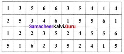 Samacheer Kalvi 6th Maths Term 1 Chapter 5 Statistics Additional Questions 1 Q6