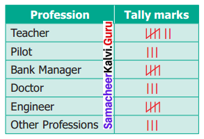 Samacheer Kalvi 6th Maths Term 1 Chapter 5 Statistics Ex 5.4 Q6