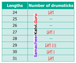 Samacheer Kalvi 6th Maths Term 1 Chapter 5 Statistics Ex 5.4 Q9
