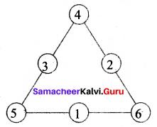 Samacheer Kalvi 6th Maths Term 1 Chapter 6 Information Processing Ex 6.2 Q1.5