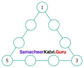Samacheer Kalvi 6th Maths Term 1 Chapter 6 Information Processing Ex 6.2 Q3