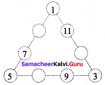 Samacheer Kalvi 6th Maths Term 1 Chapter 6 Information Processing Ex 6.2 Q3.2