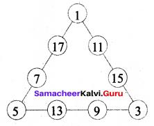 Samacheer Kalvi 6th Maths Term 1 Chapter 6 Information Processing Ex 6.2 Q3.3