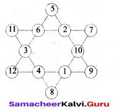 Samacheer Kalvi 6th Maths Term 1 Chapter 6 Information Processing Ex 6.2 Q5.2