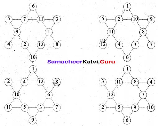 Samacheer Kalvi 6th Maths Term 1 Chapter 6 Information Processing Ex 6.2 Q5.3