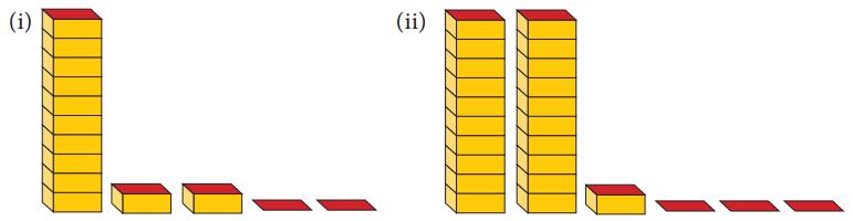 Samacheer Kalvi 7th Maths Solutions Term 2 Chapter 1 Number System 1.1 1
