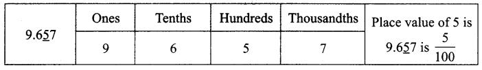 Samacheer Kalvi 7th Maths Solutions Term 2 Chapter 1 Number System 1.1 5