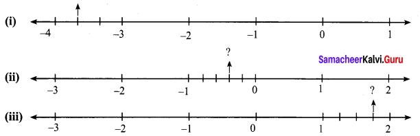 Maths 8th Class Chapter 1 Exercise 1.1 Samacheer Kalvi