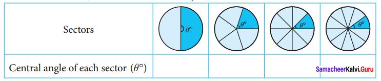 8th Maths 2.1 Chapter 2 Measurements Ex 2.1 Samacheer