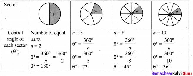 Class 8 Maths Exercise 2.1 Solution Chapter 2 Measurements Ex 2.1 Samacheer