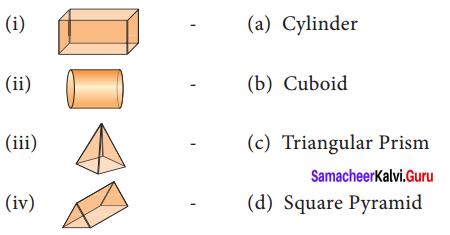 Samacheer Kalvi 8th Maths Term 1 Chapter 2 Measurements Ex 2.3 1